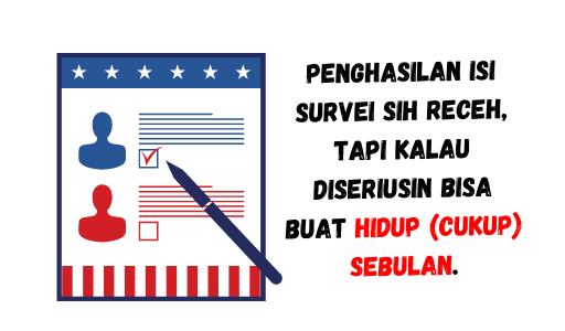 Survey online di PanelPlace